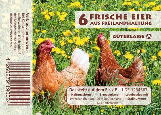 Woher bekomme ich EAN-Nummern und Barcodes für den Verkauf von Eierschachteln im Handel?