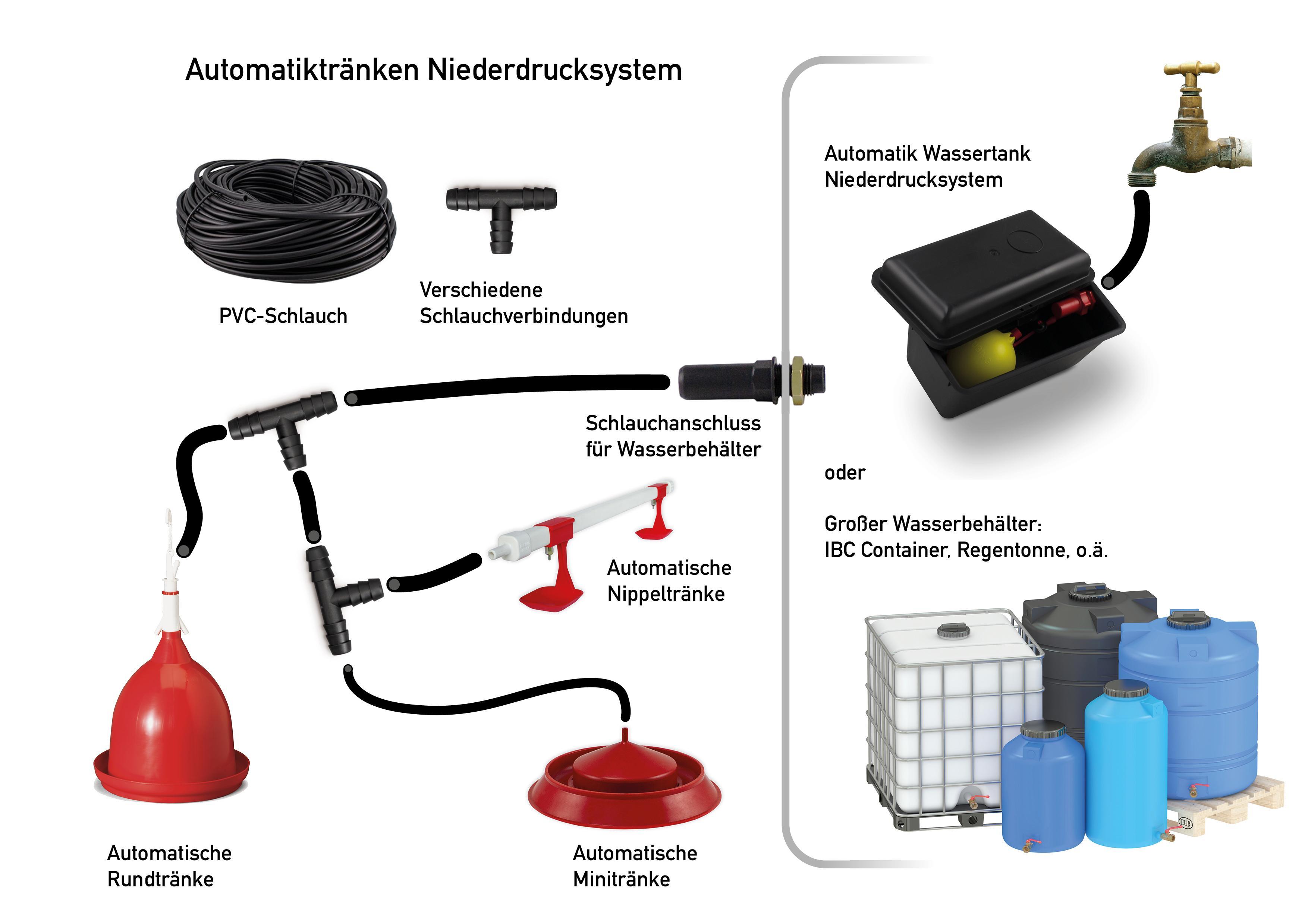 Automatiktranken_Niederdrucksystem